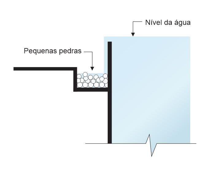 Funcionamento da piscina com borda infinita
