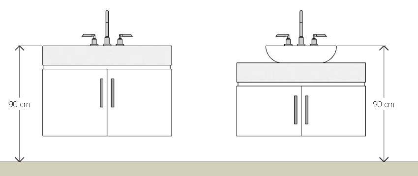 Altura do armário de banheiro