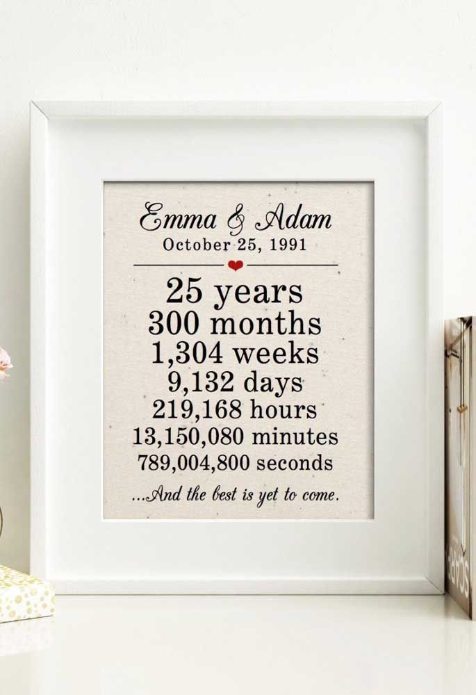 25 anos contabilizados segundo a segundo