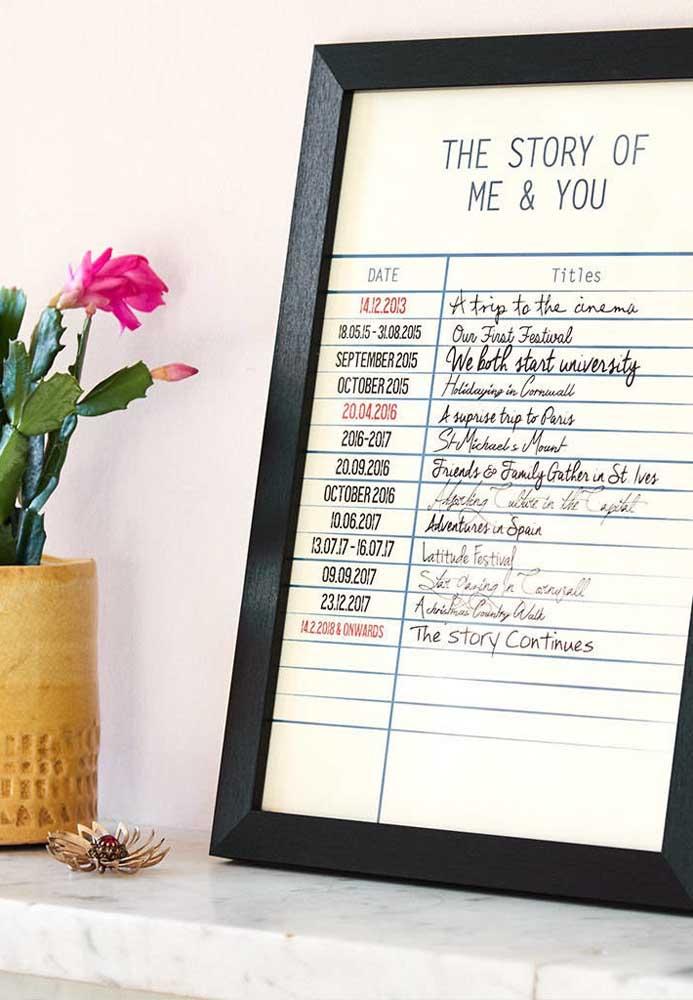 Separe um quadro e escreva nele a história do casal desde o dia em que se conheceram até o Dia dos Namorados.