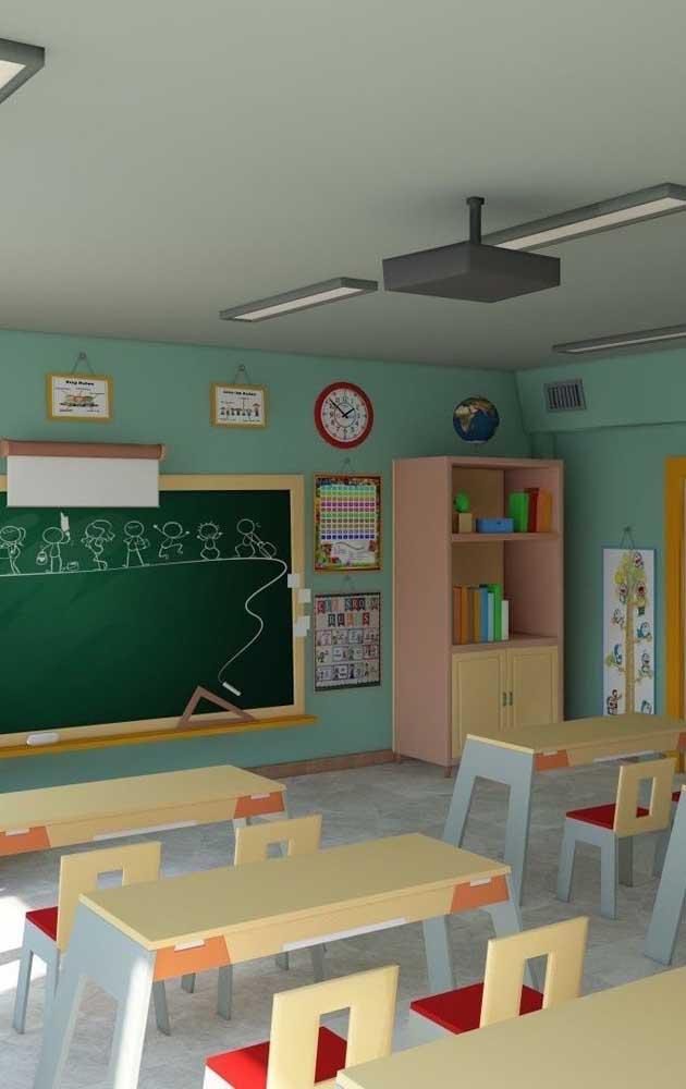 Cores e cartazes para uma decoração de sala de aula simples e barata