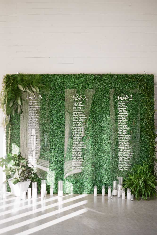 Lista dos convidados por mesa fixada no muro inglês