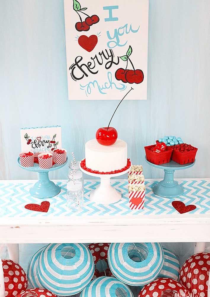 A cereja do bolo: o destaque do tema